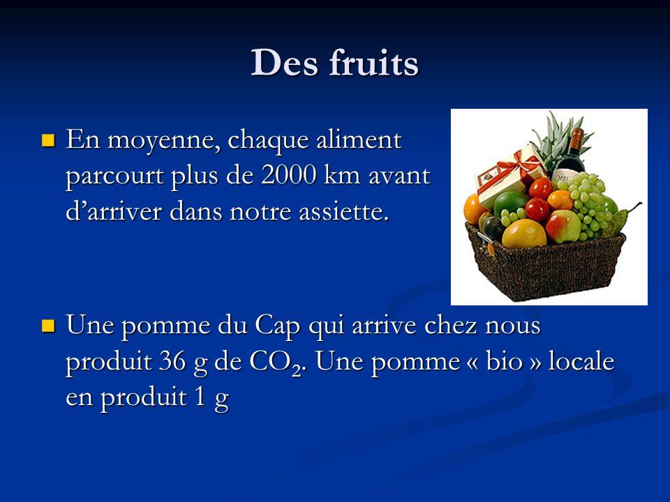 Des fruits En moyenne, chaque aliment parcourt plus de 2000 km avant darriver dans notre assiette. En moyenne, chaque aliment parcourt plus de 2000 km