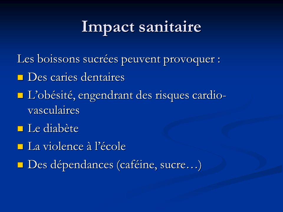Impact sanitaire Les boissons sucrées peuvent provoquer : Des caries dentaires Des caries dentaires Lobésité, engendrant des risques cardio- vasculair