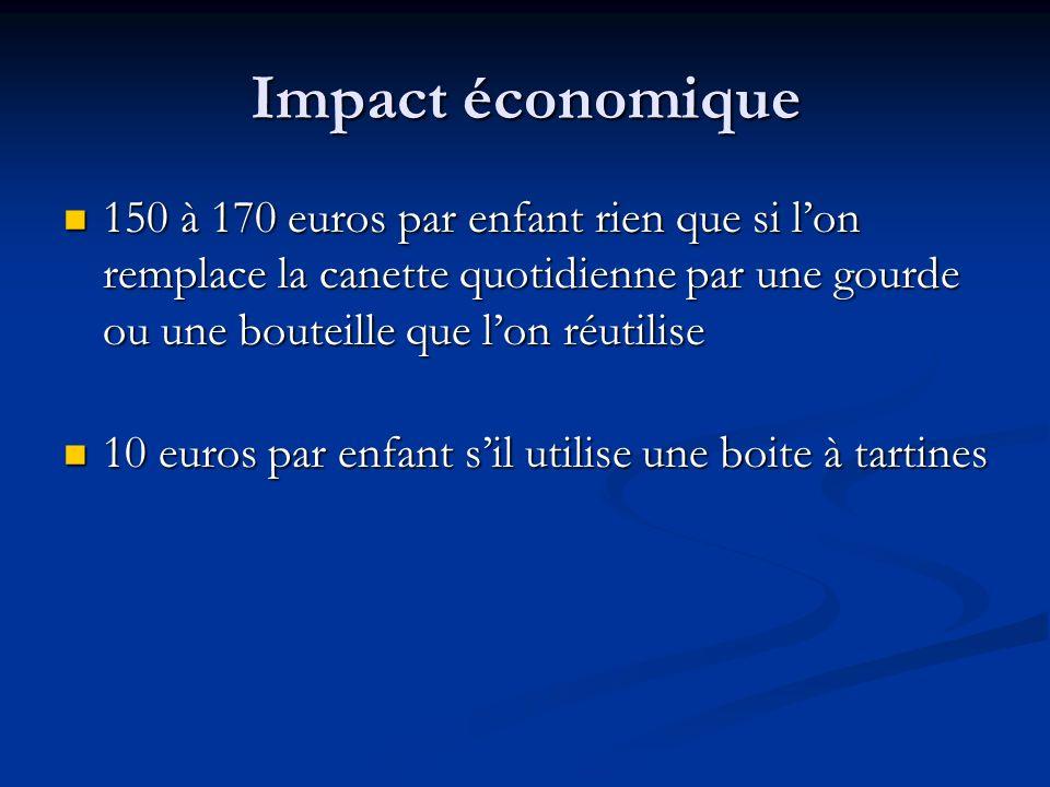 Impact économique 150 à 170 euros par enfant rien que si lon remplace la canette quotidienne par une gourde ou une bouteille que lon réutilise 150 à 1