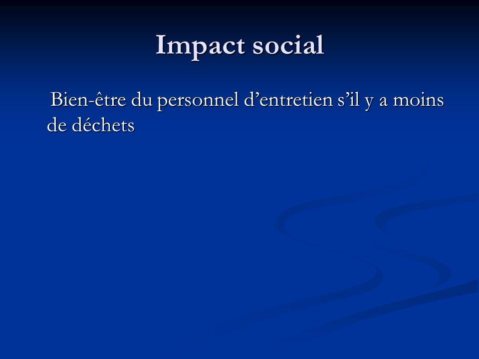 Impact social Bien-être du personnel dentretien sil y a moins de déchets Bien-être du personnel dentretien sil y a moins de déchets