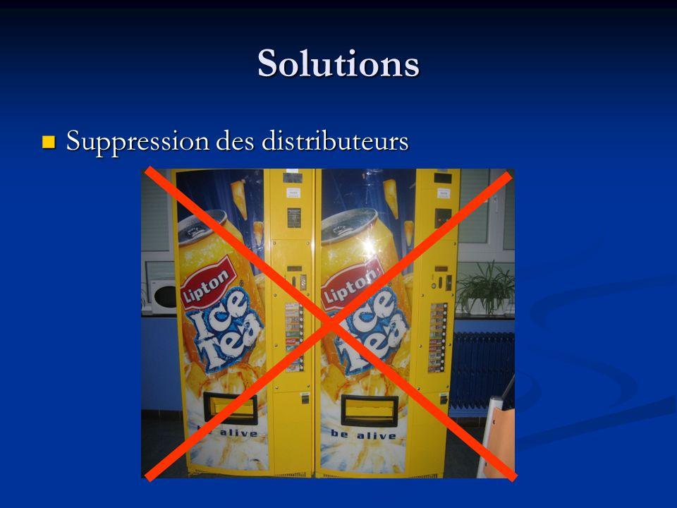 Solutions Suppression des distributeurs Suppression des distributeurs