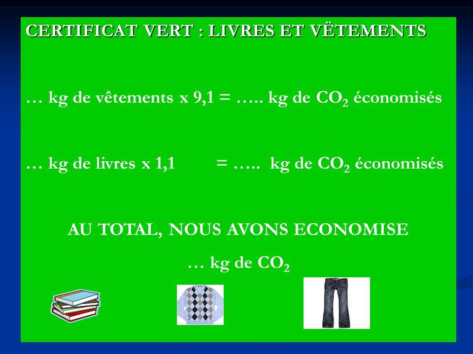 CERTIFICAT VERT : LIVRES ET VËTEMENTS … kg de vêtements x 9,1 = ….. kg de CO 2 économisés … kg de livres x 1,1 = ….. kg de CO 2 économisés AU TOTAL, N