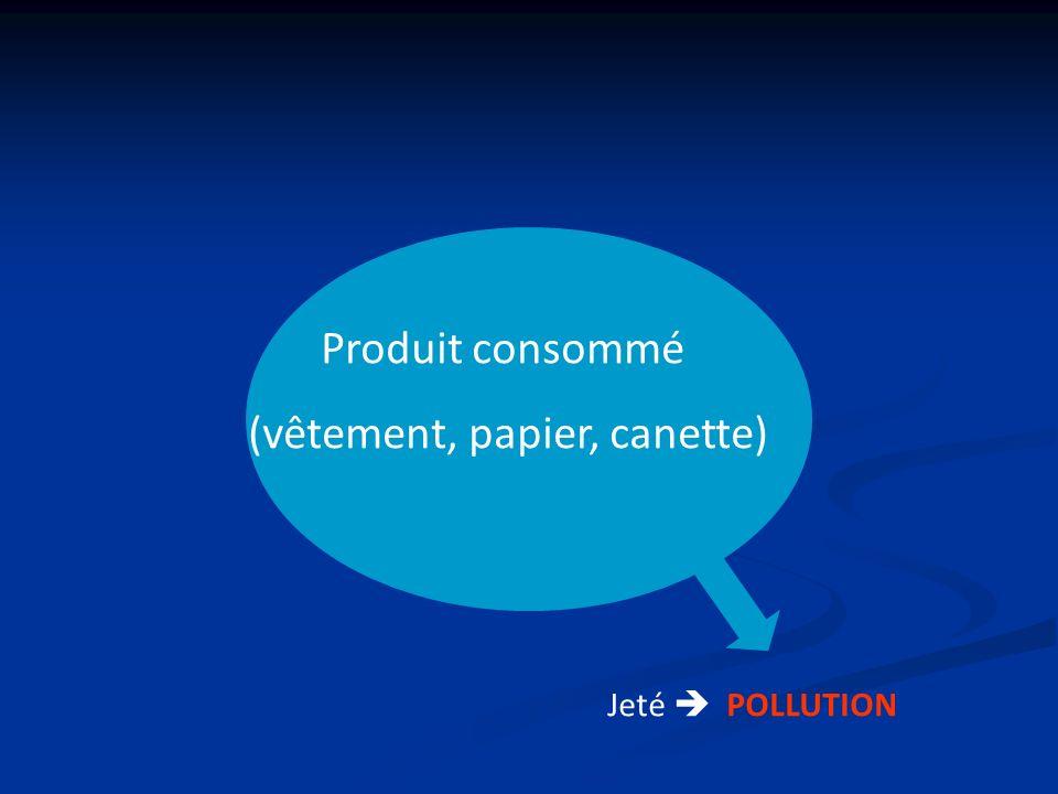 Produit consommé (vêtement, papier, canette) Jeté POLLUTION