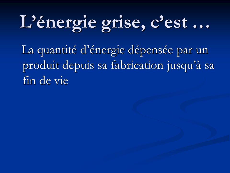 Lénergie grise, cest … La quantité dénergie dépensée par un produit depuis sa fabrication jusquà sa fin de vie