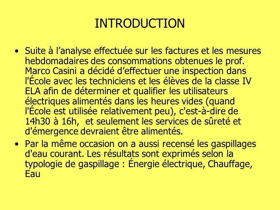 INTRODUCTION Suite à lanalyse effectuée sur les factures et les mesures hebdomadaires des consommations obtenues le prof. Marco Casini a décidé deffec
