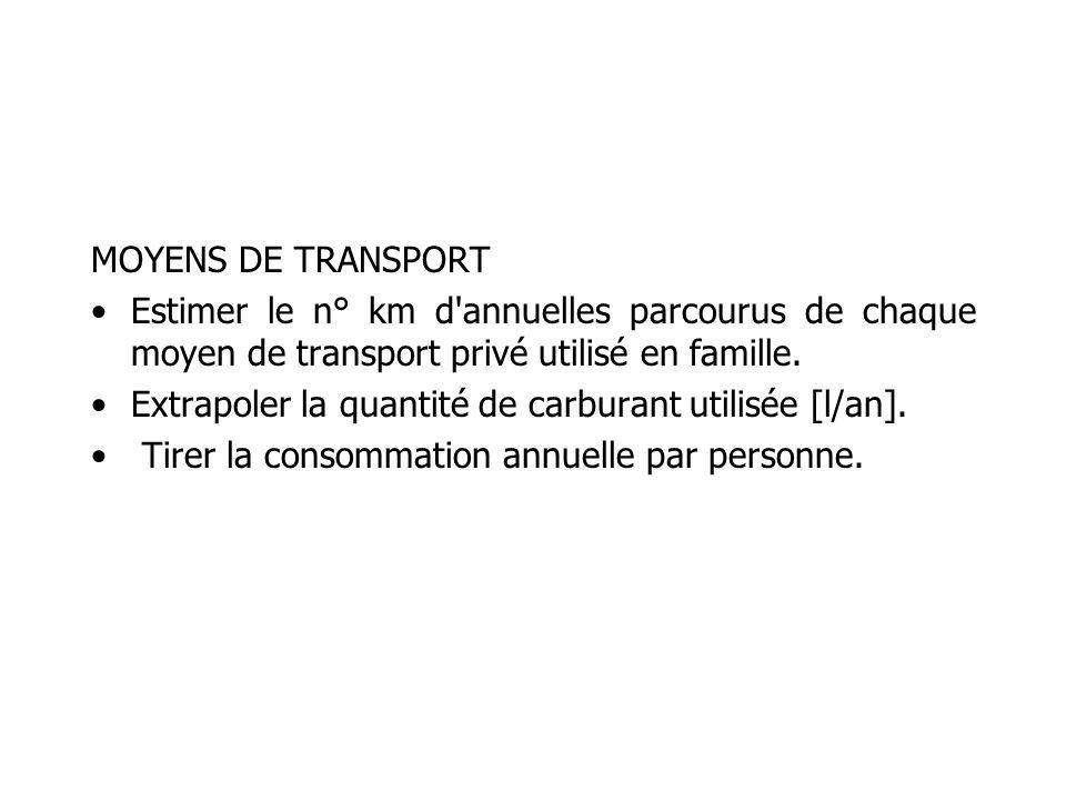 MOYENS DE TRANSPORT Estimer le n° km d annuelles parcourus de chaque moyen de transport privé utilisé en famille.