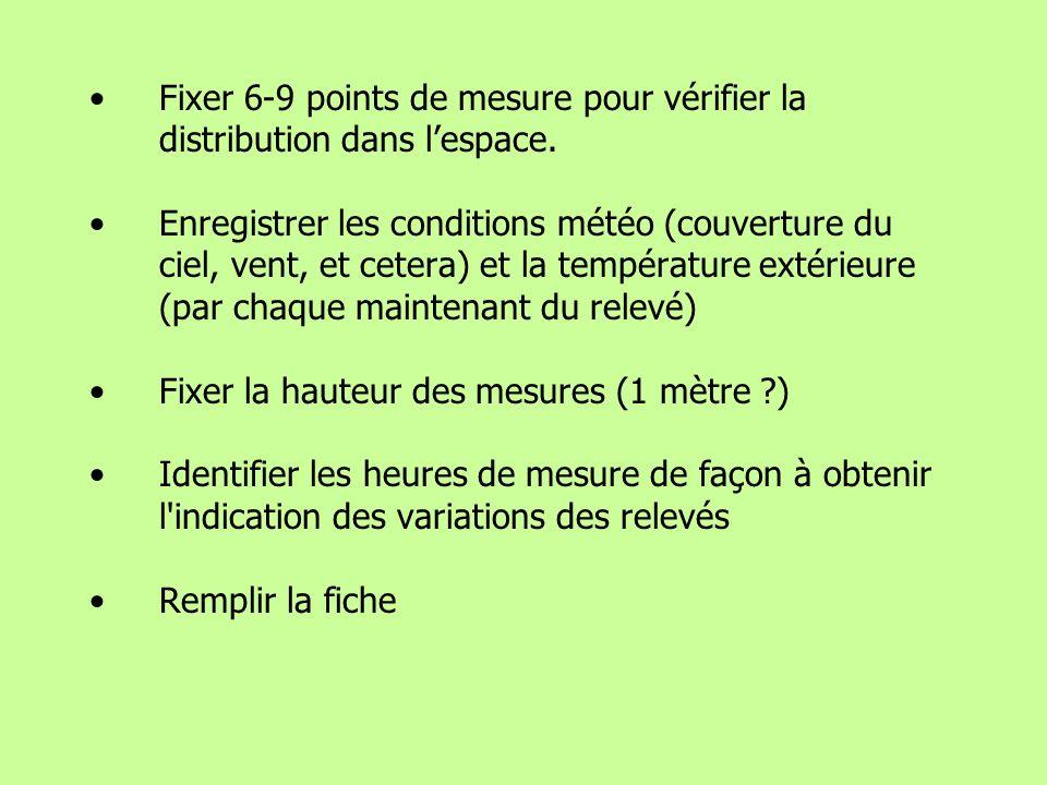 Fixer 6-9 points de mesure pour vérifier la distribution dans lespace.