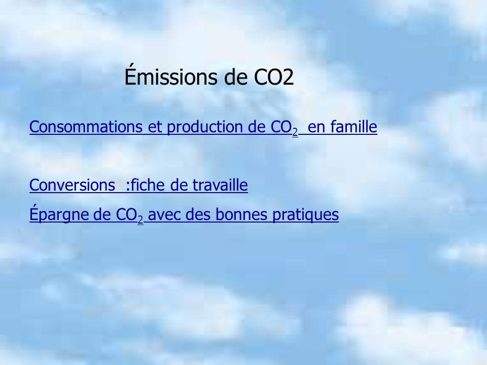 Émissions de CO2 Consommations et production de CO 2 en famille Conversions :fiche de travaille Épargne de CO 2 avec des bonnes pratiques