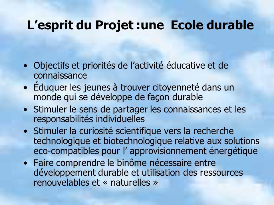 Energies renouvelables Biohydrogène: une intéressante alternativeBiohydrogène: une intéressante alternative Recherche à École : Production du biohydrogène en laboratoireRecherche à École : Production du biohydrogène en laboratoire