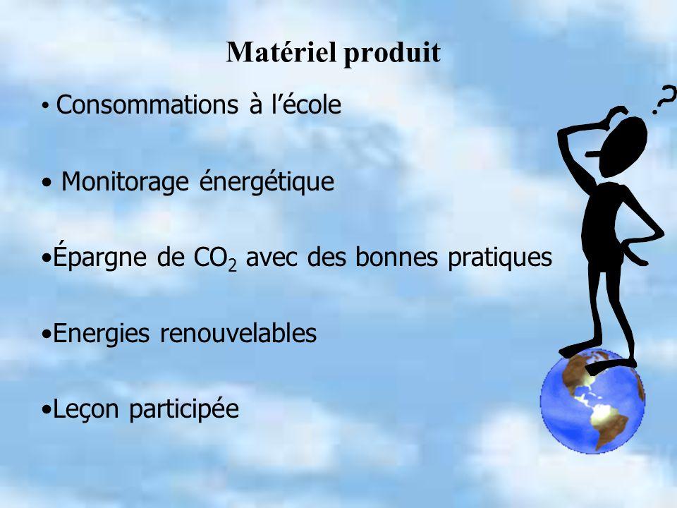 Matériel produit Consommations à lécole Monitorage énergétique Épargne de CO 2 avec des bonnes pratiques Energies renouvelables Leçon participée