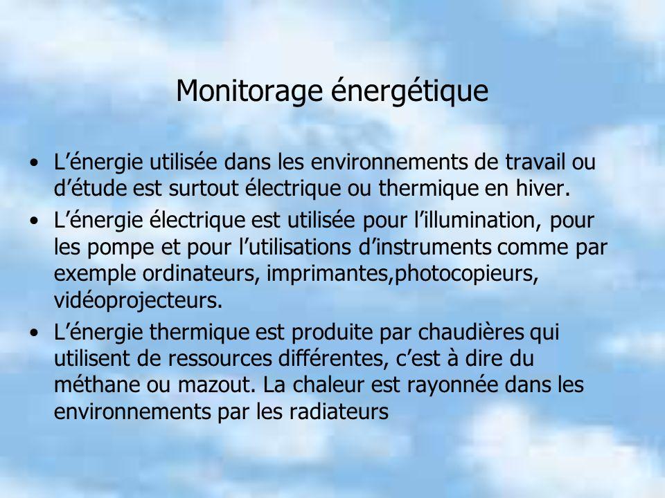 Monitorage énergétique Lénergie utilisée dans les environnements de travail ou détude est surtout électrique ou thermique en hiver.