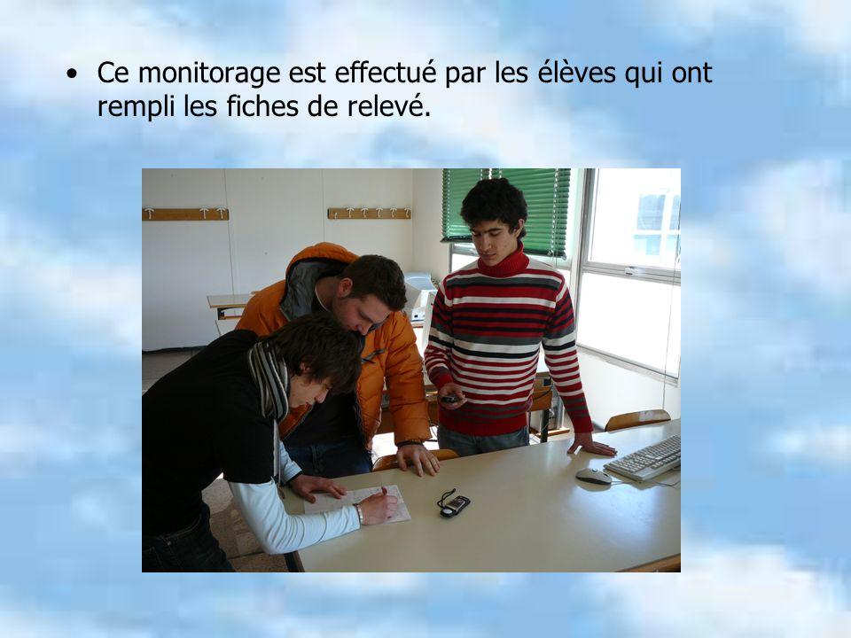 Ce monitorage est effectué par les élèves qui ont rempli les fiches de relevé.
