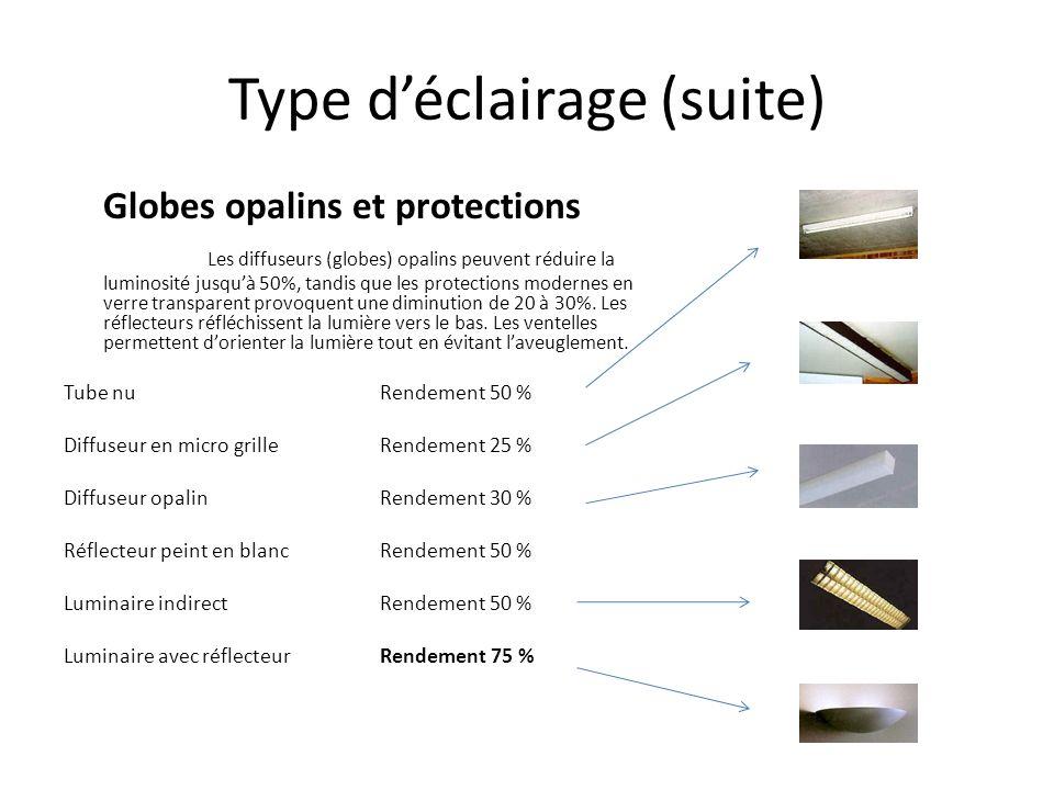 Type déclairage (suite) Globes opalins et protections Les diffuseurs (globes) opalins peuvent réduire la luminosité jusquà 50%, tandis que les protections modernes en verre transparent provoquent une diminution de 20 à 30%.