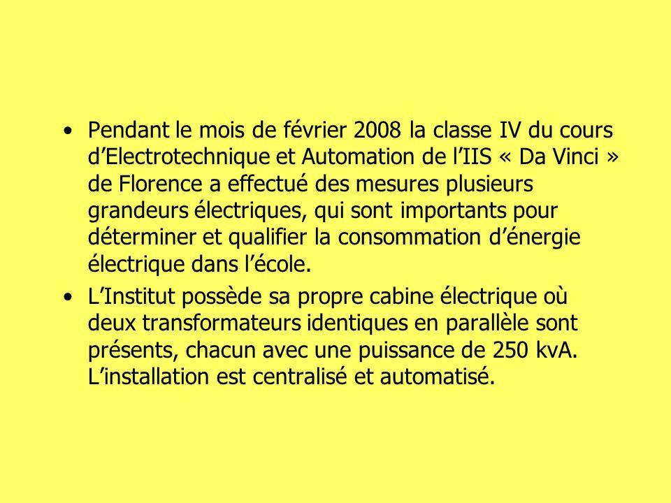 Pendant le mois de février 2008 la classe IV du cours dElectrotechnique et Automation de lIIS « Da Vinci » de Florence a effectué des mesures plusieurs grandeurs électriques, qui sont importants pour déterminer et qualifier la consommation dénergie électrique dans lécole.