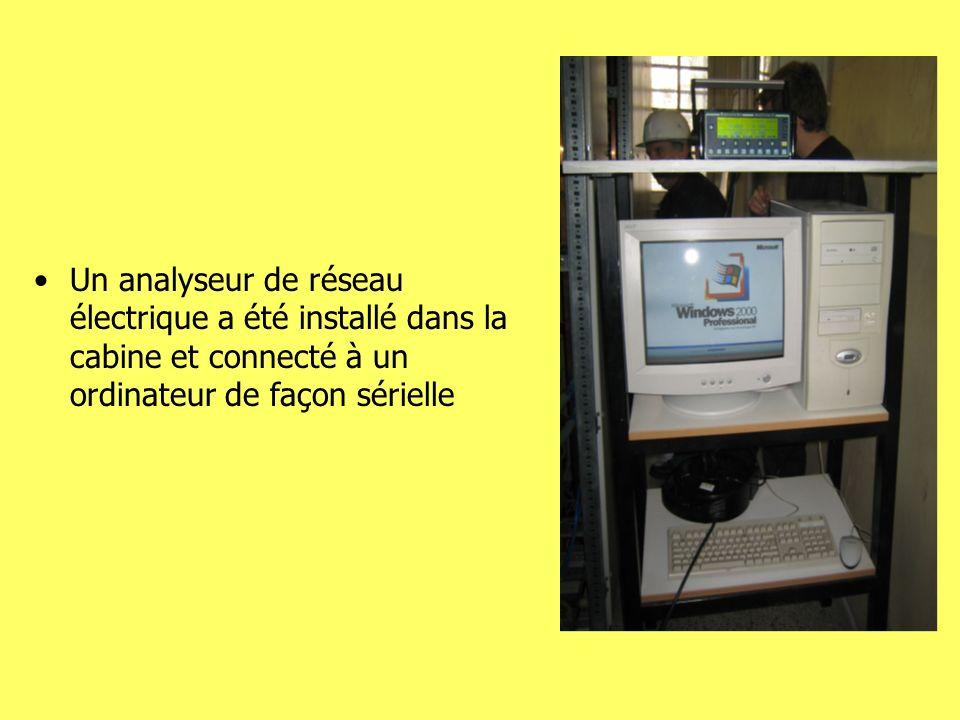 Un analyseur de réseau électrique a été installé dans la cabine et connecté à un ordinateur de façon sérielle