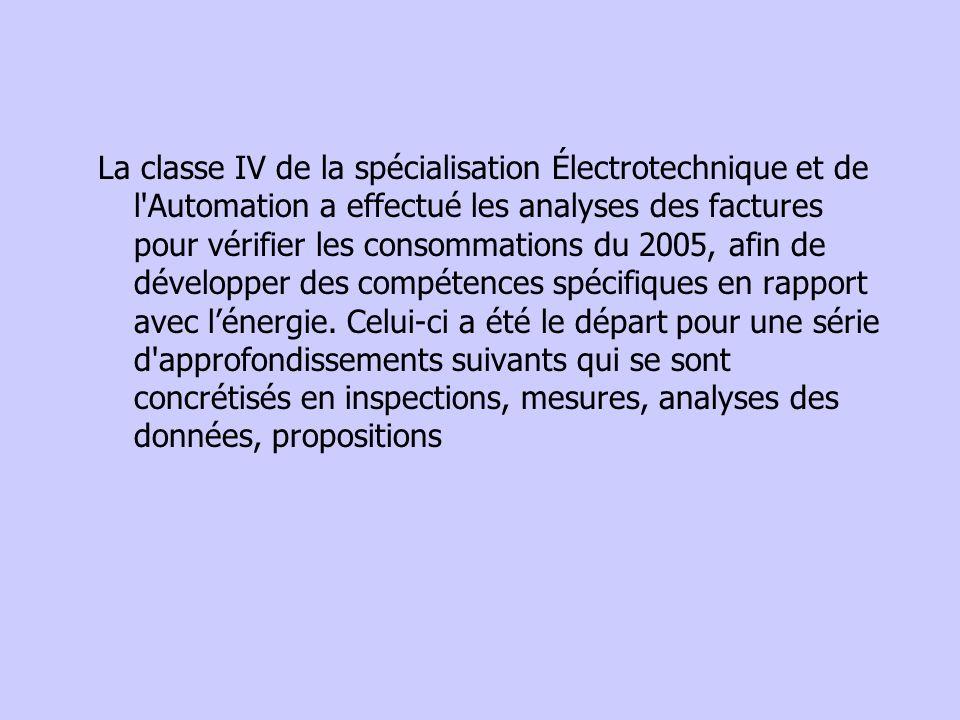 La classe IV de la spécialisation Électrotechnique et de l'Automation a effectué les analyses des factures pour vérifier les consommations du 2005, af