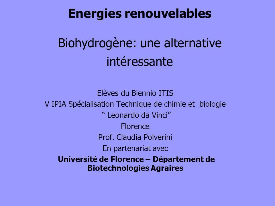Energies renouvelables Biohydrogène: une alternative intéressante Elèves du Biennio ITIS V IPIA Spécialisation Technique de chimie et biologie Leonard