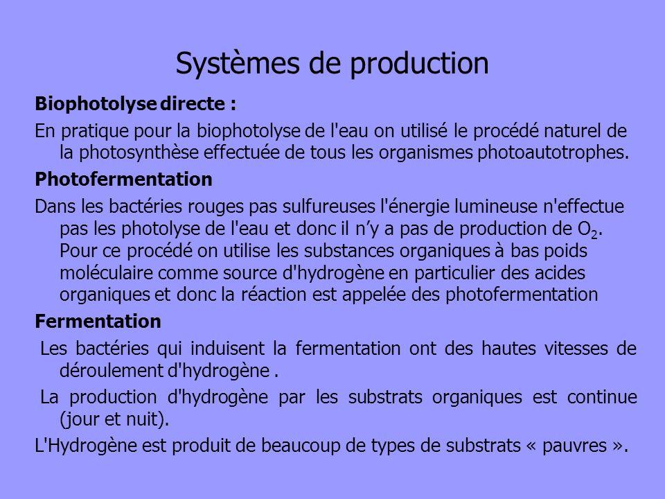 Systèmes de production Biophotolyse directe : En pratique pour la biophotolyse de l'eau on utilisé le procédé naturel de la photosynthèse effectuée de
