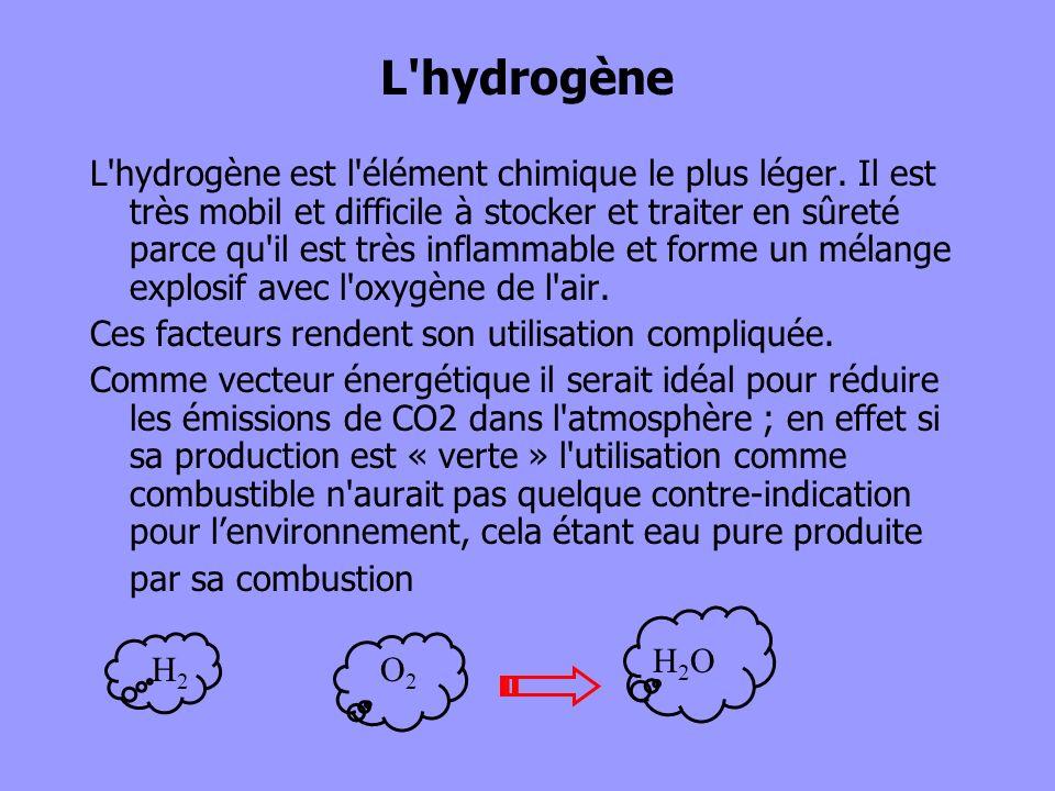 L'hydrogène L'hydrogène est l'élément chimique le plus léger. Il est très mobil et difficile à stocker et traiter en sûreté parce qu'il est très infla