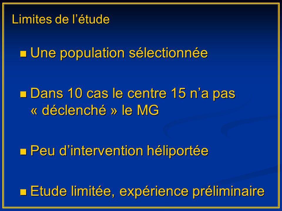 Une population sélectionnée Une population sélectionnée Dans 10 cas le centre 15 na pas « déclenché » le MG Dans 10 cas le centre 15 na pas « déclench