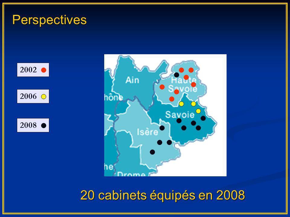Perspectives 2002 2006 2008 20 cabinets équipés en 2008