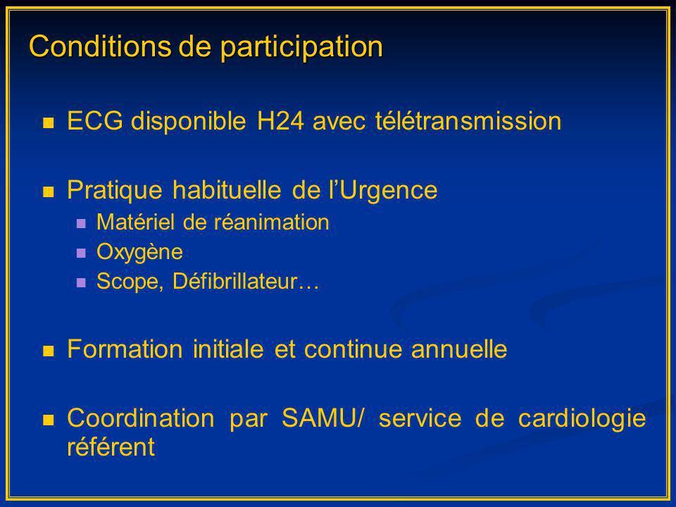 ECG disponible H24 avec télétransmission Pratique habituelle de lUrgence Matériel de réanimation Oxygène Scope, Défibrillateur… Formation initiale et