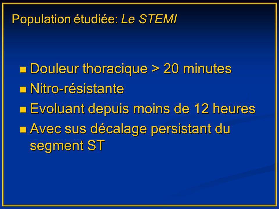 42 STEMI de moins de 12h Registre RESURCOR 28 Fibrinolyses par le médecin généraliste 7 Fibrinolyses par le SMUR 32 STEMI PEC par le médecin généraliste 2 Fibrinolyses par le SMUR2 contre indications à la fibrinolyse 3 Fibrinolyses à lhôpital de secteur1 patient non reperfusé 3 contre indications à la fibrinolyse Salle de KT Notre étude: entre 2002 et 2006
