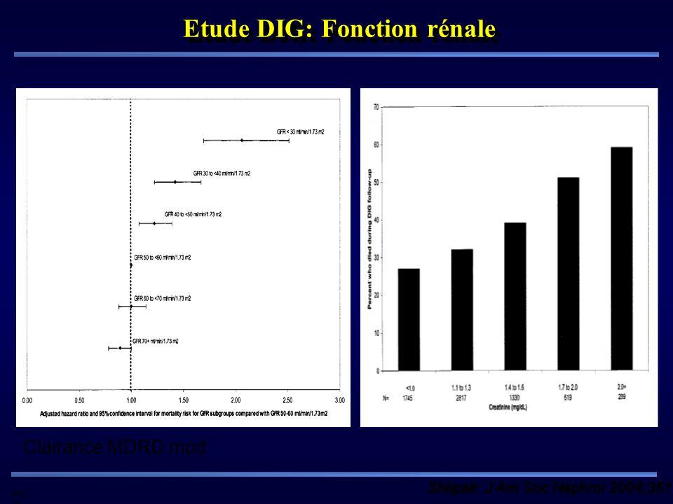 Pd G Etude DIG: Fonction rénale Shlipak: J Am Soc Nephrol 2004;351:2195 Clairance MDRD mod