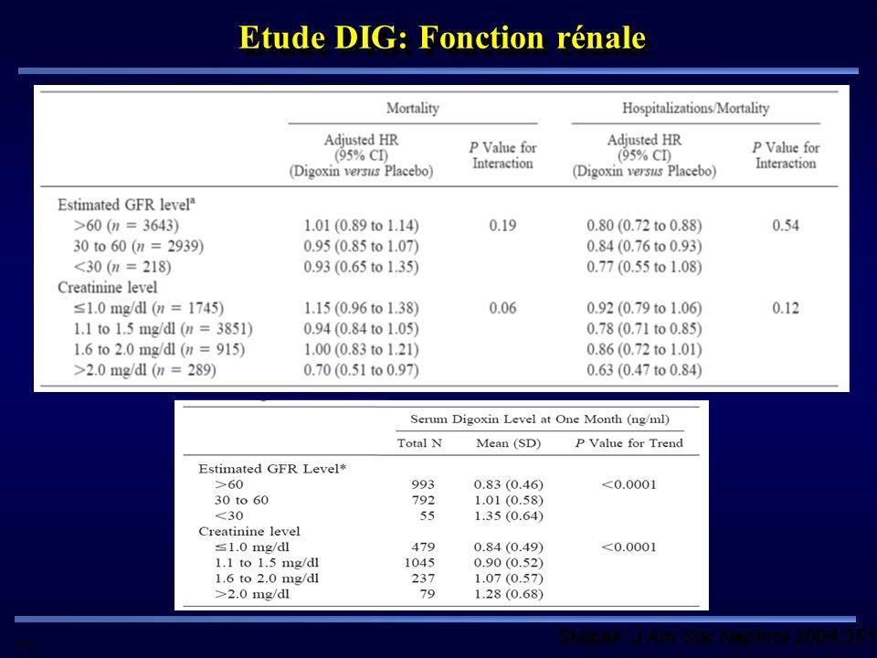 Pd G Etude DIG: Fonction rénale Shlipak: J Am Soc Nephrol 2004;351:2195