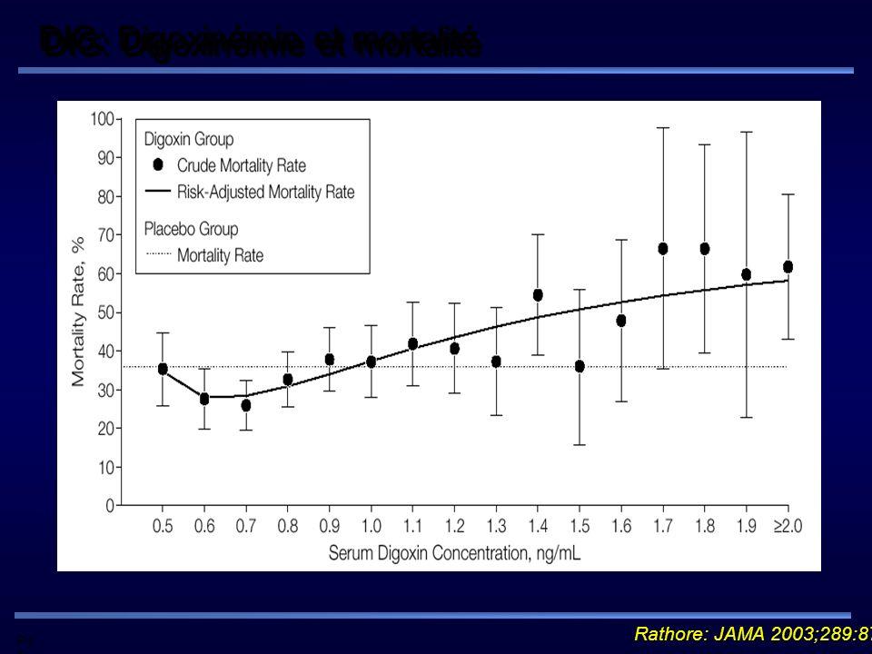 Pd G DIG: Digoxinémie et mortalité Rathore: JAMA 2003;289:871
