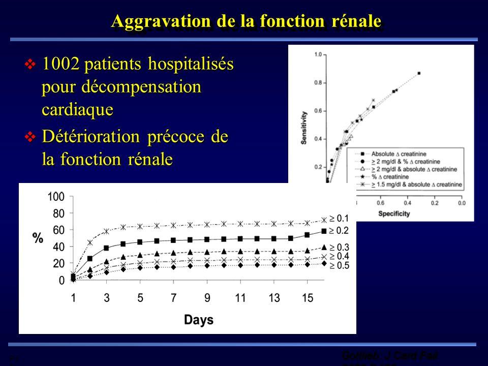 Pd G Aggravation de la fonction rénale 1002 patients hospitalisés pour décompensation cardiaque 1002 patients hospitalisés pour décompensation cardiaq