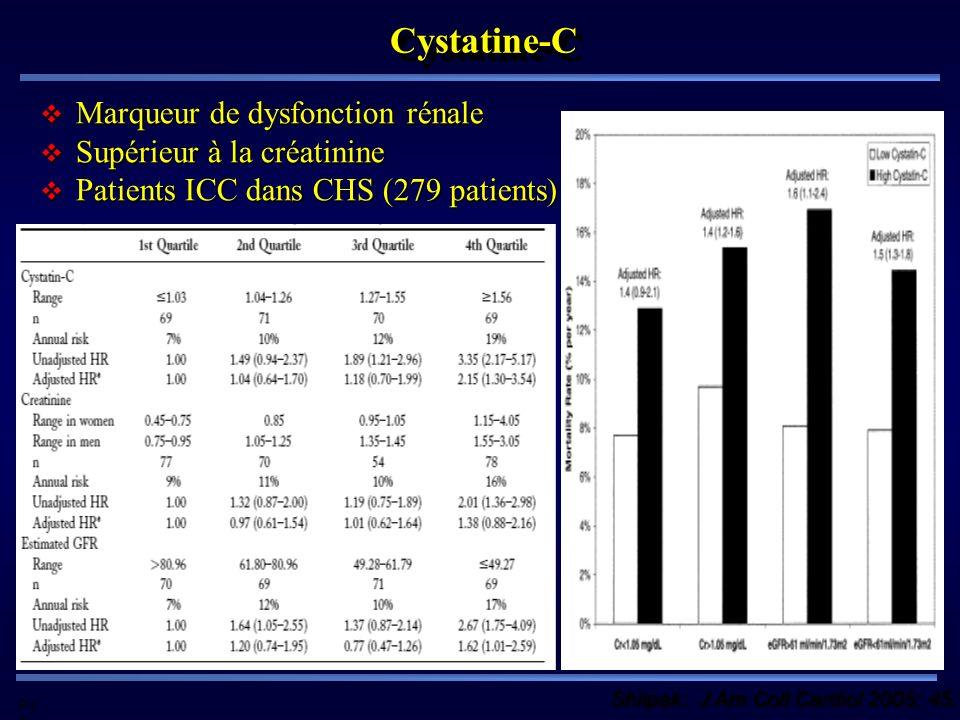 Pd G Cystatine-CCystatine-C Marqueur de dysfonction rénale Marqueur de dysfonction rénale Supérieur à la créatinine Supérieur à la créatinine Patients