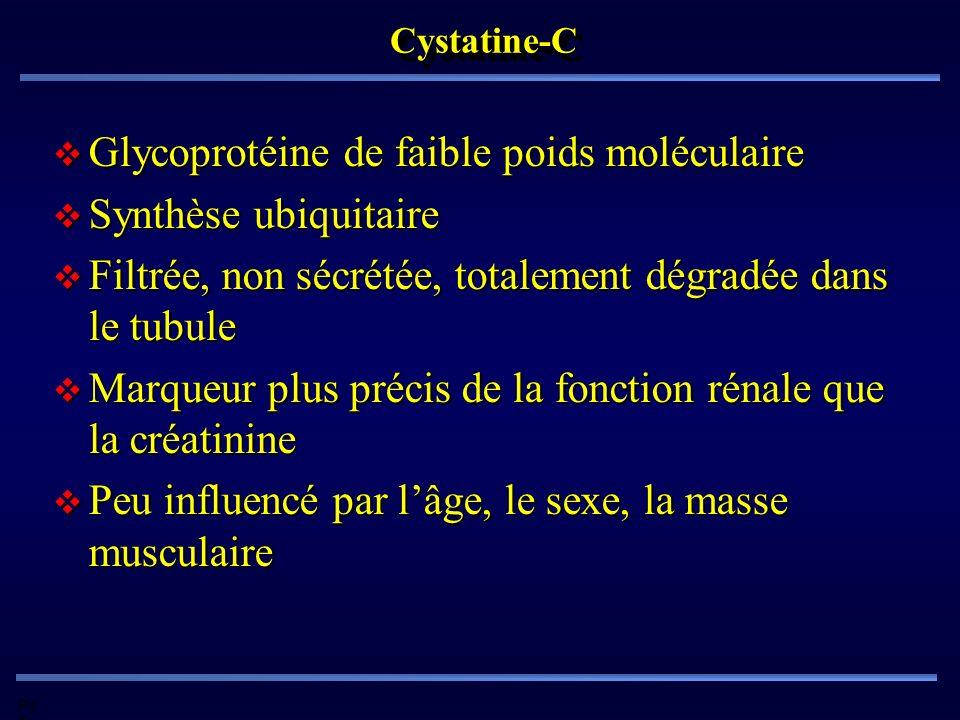 Pd G Cystatine-CCystatine-C Glycoprotéine de faible poids moléculaire Glycoprotéine de faible poids moléculaire Synthèse ubiquitaire Synthèse ubiquita