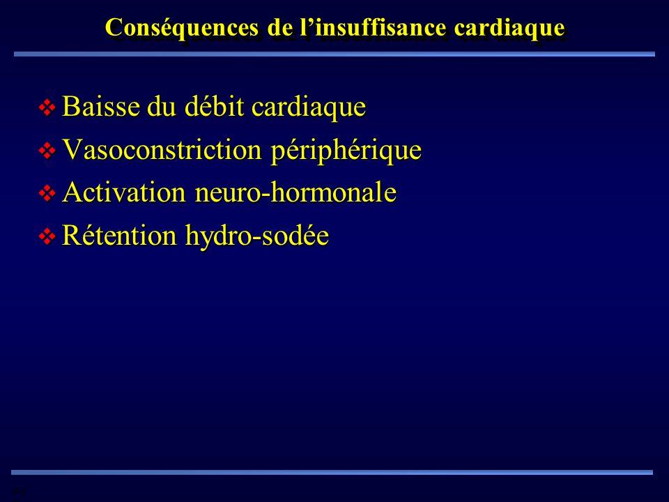 Pd G Conséquences de linsuffisance cardiaque Baisse du débit cardiaque Baisse du débit cardiaque Vasoconstriction périphérique Vasoconstriction périph