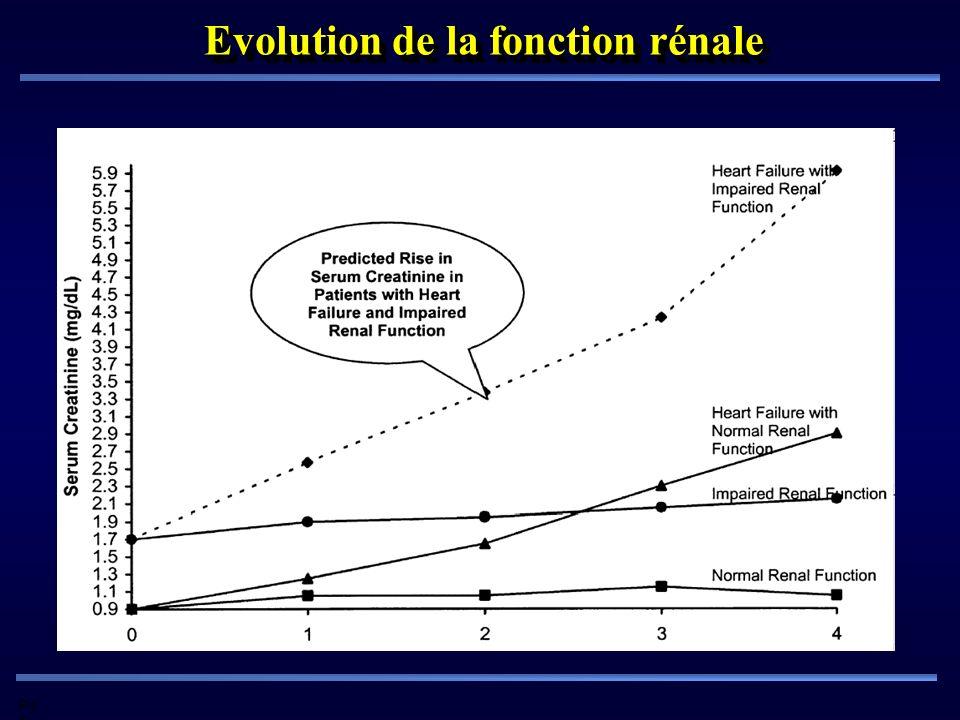Pd G Evolution de la fonction rénale