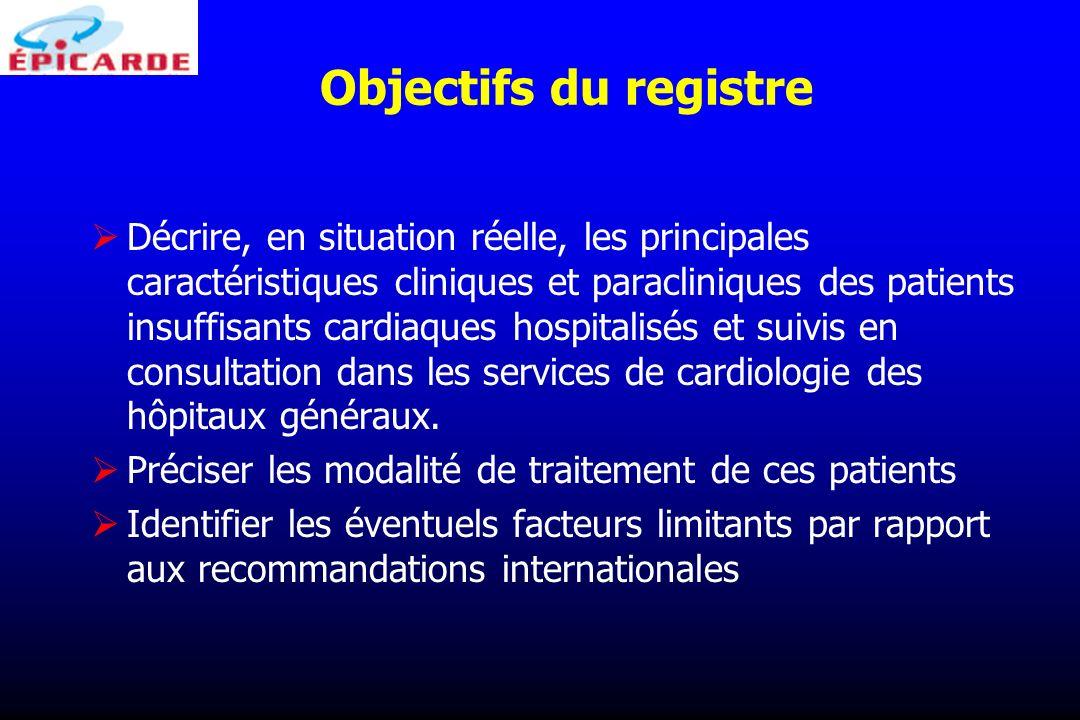 Objectifs du registre Décrire, en situation réelle, les principales caractéristiques cliniques et paracliniques des patients insuffisants cardiaques h