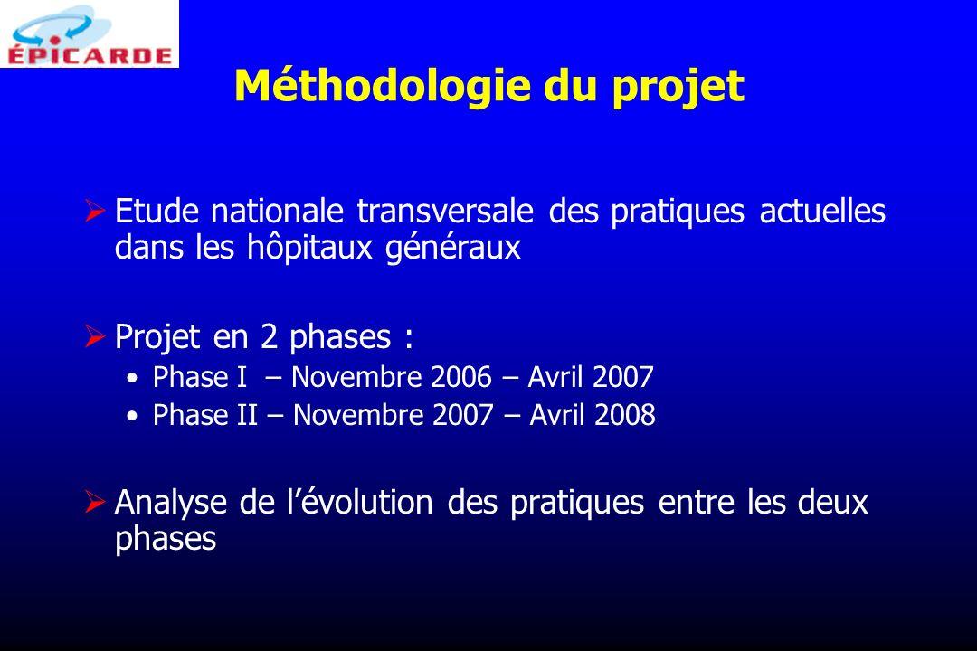 Méthodologie du projet Etude nationale transversale des pratiques actuelles dans les hôpitaux généraux Projet en 2 phases : Phase I – Novembre 2006 –