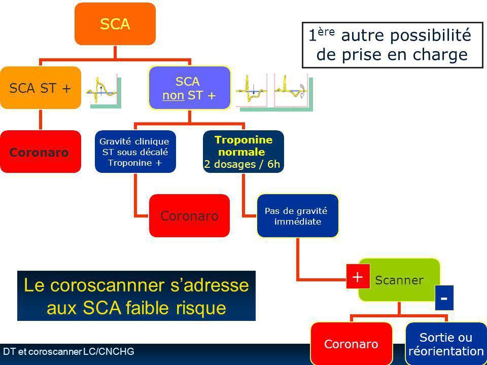 DT et coroscanner LC/CNCHG - 1 ère autre possibilité de prise en charge + Le coroscannner sadresse aux SCA faible risque
