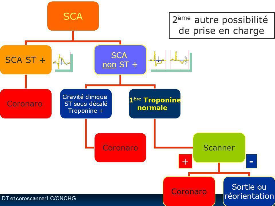 DT et coroscanner LC/CNCHG -+ 2 ème autre possibilité de prise en charge