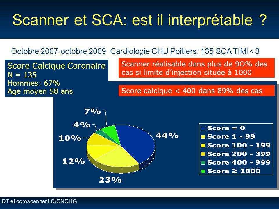 DT et coroscanner LC/CNCHG Scanner et SCA: est il interprétable ? Score Calcique Coronaire N = 135 Hommes: 67% Age moyen 58 ans Scanner réalisable dan