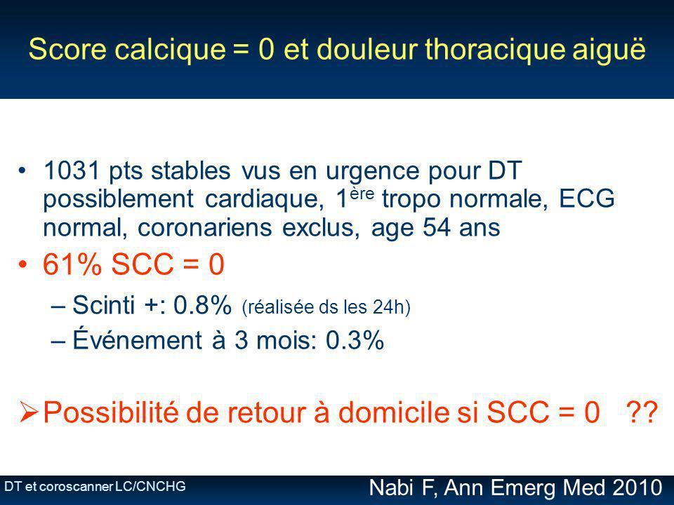 DT et coroscanner LC/CNCHG Score calcique = 0 et douleur thoracique aiguë 1031 pts stables vus en urgence pour DT possiblement cardiaque, 1 ère tropo