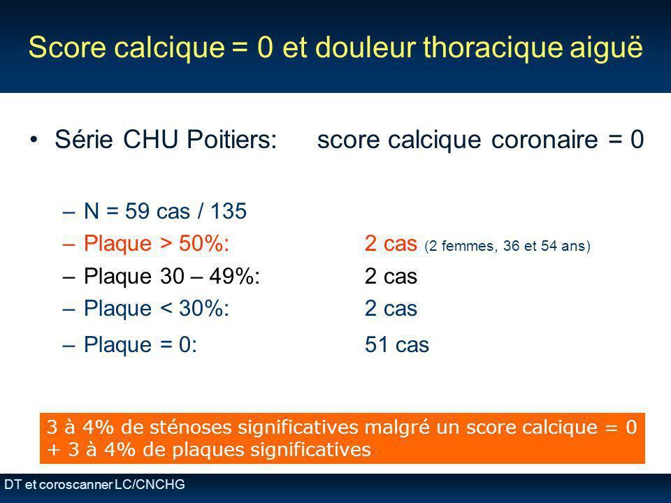 DT et coroscanner LC/CNCHG Score calcique = 0 et douleur thoracique aiguë Série CHU Poitiers: score calcique coronaire = 0 –N = 59 cas / 135 –Plaque >