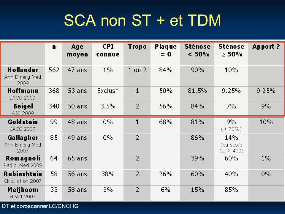 DT et coroscanner LC/CNCHG Méta analyses TDM / SCA non ST+ 16 études, 1119 patients Sensibilité 96% Spécificité 92% Rapport de vraisemblance positive 10,12 Rapport de vraisemblance négative 0.09 Non diagnostique: 4% des patients Athappan G Int J Cardiol 2010 Rapport de vraisemblance + > à 10 Rapport de vraisemblance - < à 0.1 Test diagnostique très utile