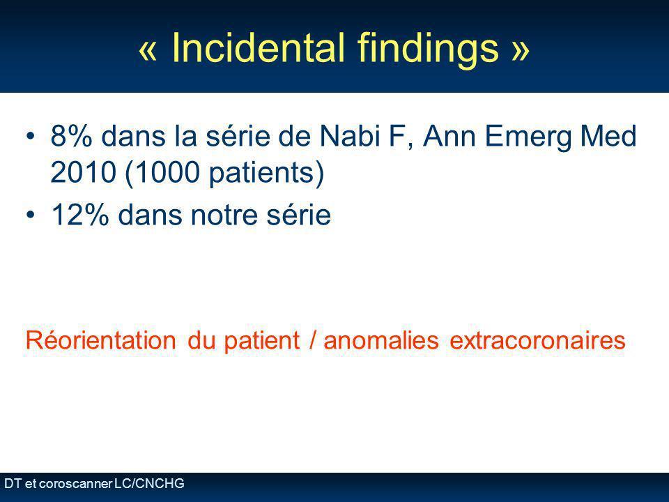 DT et coroscanner LC/CNCHG « Incidental findings » 8% dans la série de Nabi F, Ann Emerg Med 2010 (1000 patients) 12% dans notre série Réorientation d