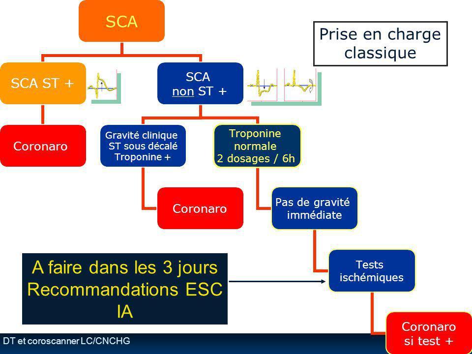 DT et coroscanner LC/CNCHG Prise en charge classique A faire dans les 3 jours Recommandations ESC IA