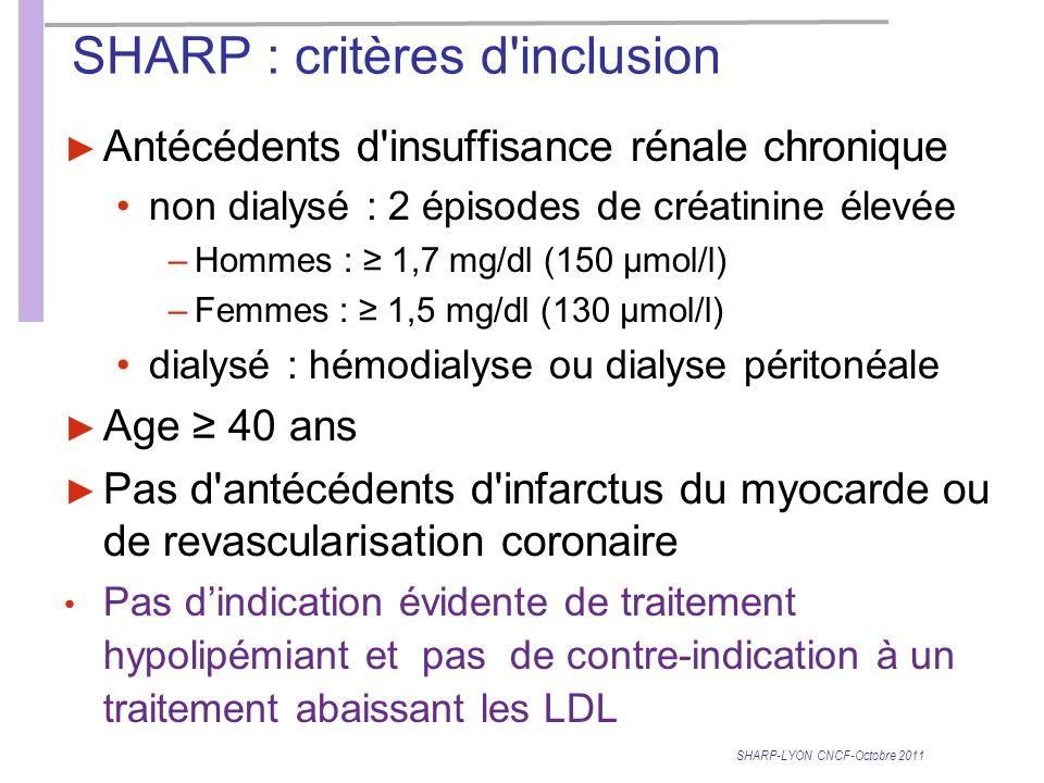 SHARP : critères d inclusion Antécédents d insuffisance rénale chronique non dialysé : 2 épisodes de créatinine élevée –Hommes : 1,7 mg/dl (150 µmol/l) –Femmes : 1,5 mg/dl (130 µmol/l) dialysé : hémodialyse ou dialyse péritonéale Age 40 ans Pas d antécédents d infarctus du myocarde ou de revascularisation coronaire Pas dindication évidente de traitement hypolipémiant et pas de contre-indication à un traitement abaissant les LDL SHARP-LYON CNCF-Octobre 2011