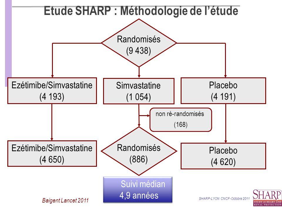 Placebo (4 191) Ezétimibe/Simvastatine (4 193) Simvastatine (1 054) non ré-randomisés (168) Etude SHARP : Méthodologie de létude Randomisés (9 438) Randomisés (886) Placebo (4 620) Ezétimibe/Simvastatine (4 650) Suivi médian 4,9 années Baigent Lancet 2011 SHARP-LYON CNCF-Octobre 2011