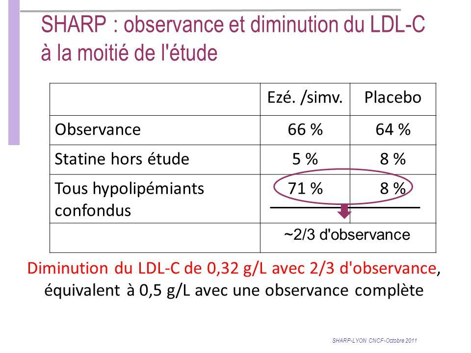 SHARP : observance et diminution du LDL-C à la moitié de l étude Ezé.