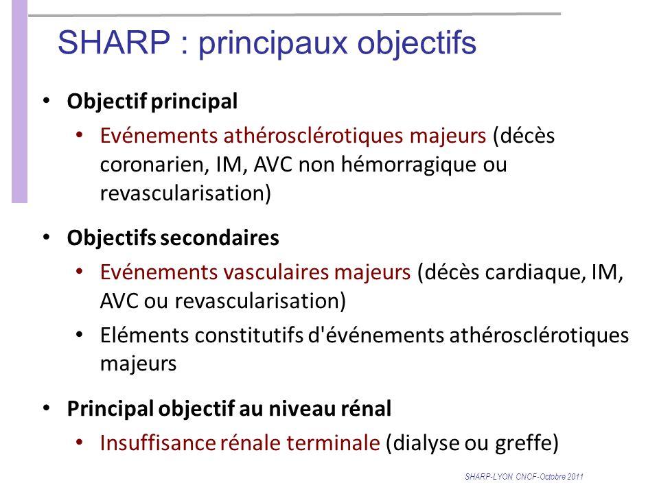 SHARP : principaux objectifs Objectif principal Evénements athérosclérotiques majeurs (décès coronarien, IM, AVC non hémorragique ou revascularisation) Objectifs secondaires Evénements vasculaires majeurs (décès cardiaque, IM, AVC ou revascularisation) Eléments constitutifs d événements athérosclérotiques majeurs Principal objectif au niveau rénal Insuffisance rénale terminale (dialyse ou greffe) SHARP-LYON CNCF-Octobre 2011
