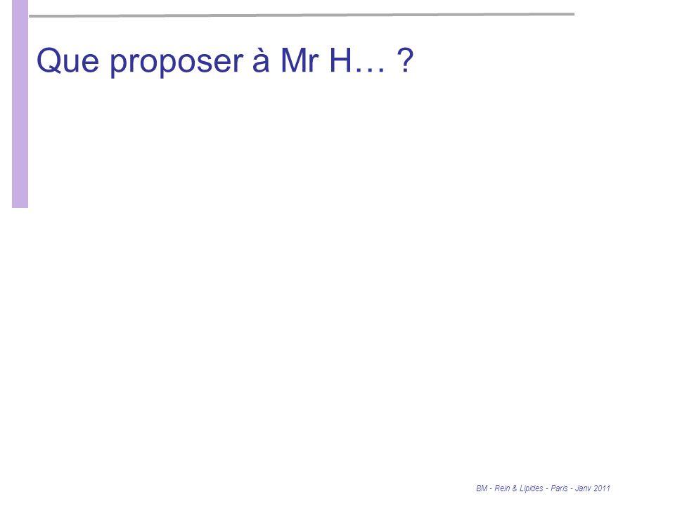 BM - Rein & Lipides - Paris - Janv 2011 Que proposer à Mr H… ?